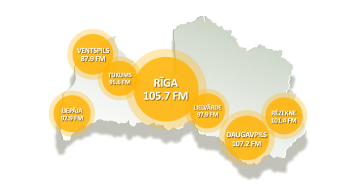 O Radio SWH+